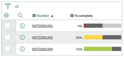 % Complete indicators in lists