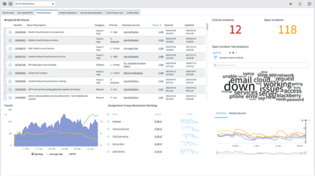 Performance Analytics 2
